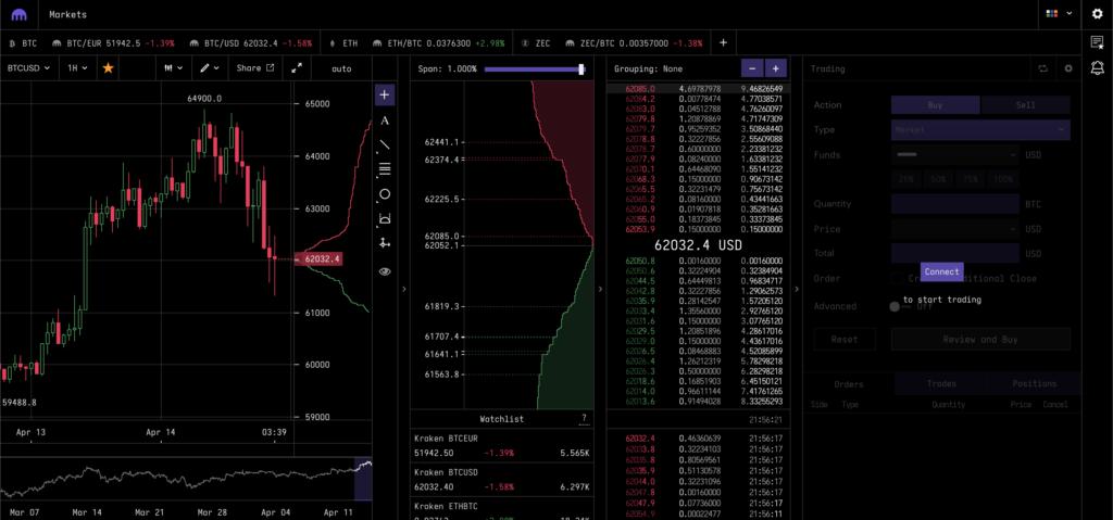 Kraken Exchange Trading Dashboard
