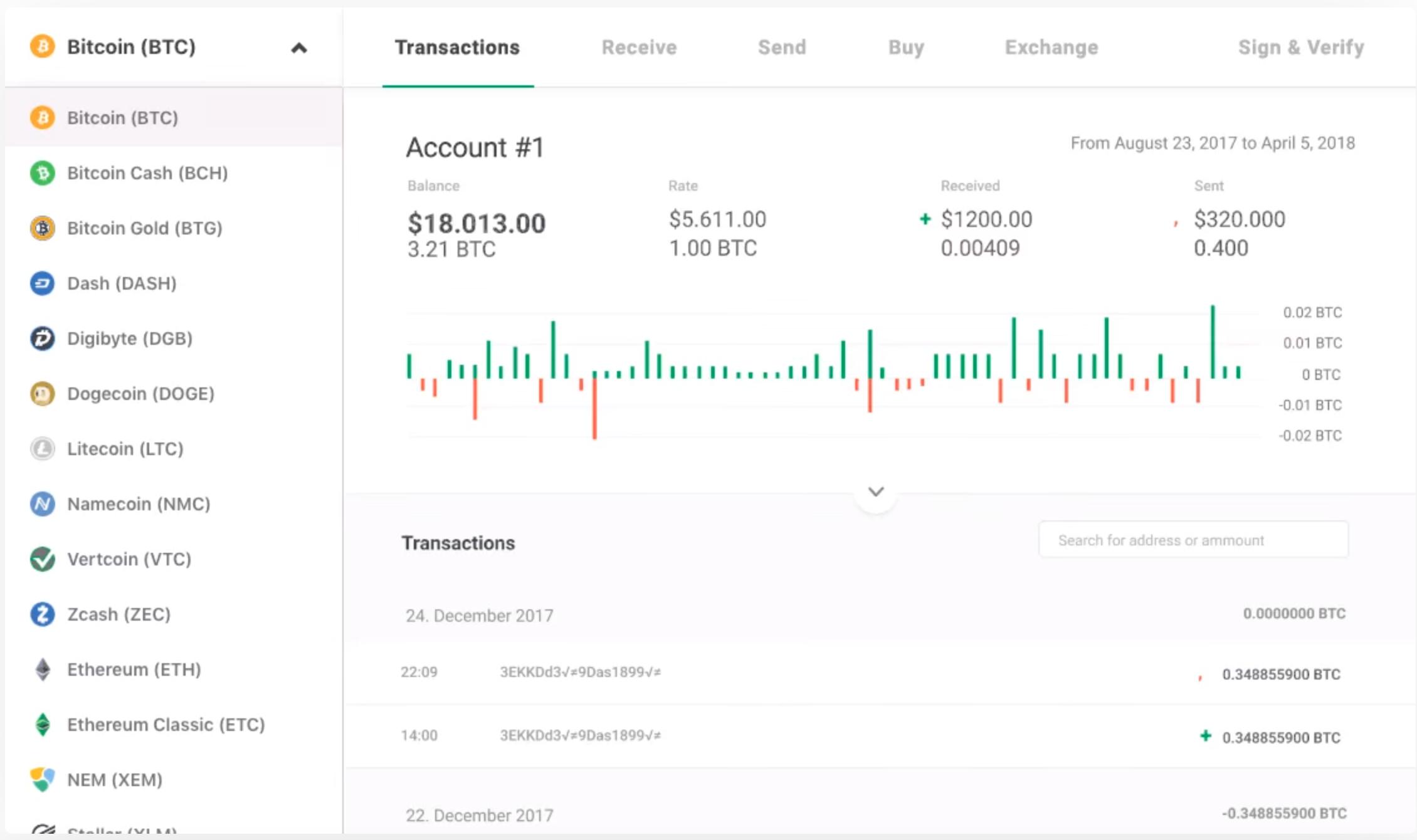 Trezor Wallet overview