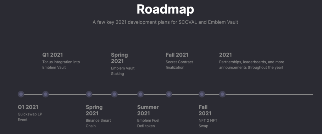 Circuits of Value COVAL Roadmap